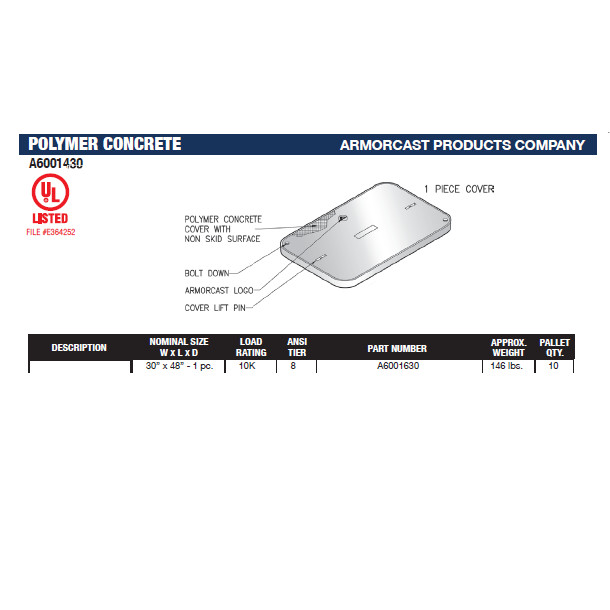 ARMORCAST PRODUCTS COMPANY Peds & Cab & Closure & Conn | ptsupply com